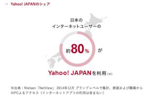 Yahoo!Japanのシェア率 ※Yahoo公式HPより参照