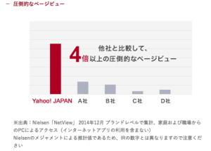YahooJapanと競合とのPV比較 ※Yahoo公式HPより参照
