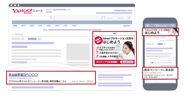 Yahooプロモーション広告 YDN PC ※Yahoo公式HPより参照
