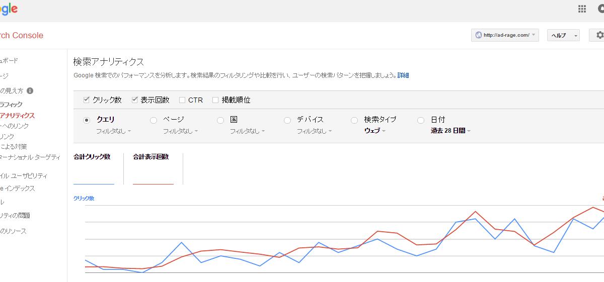 コンテンツマーケティング結果(明日からのWebマーケティング)