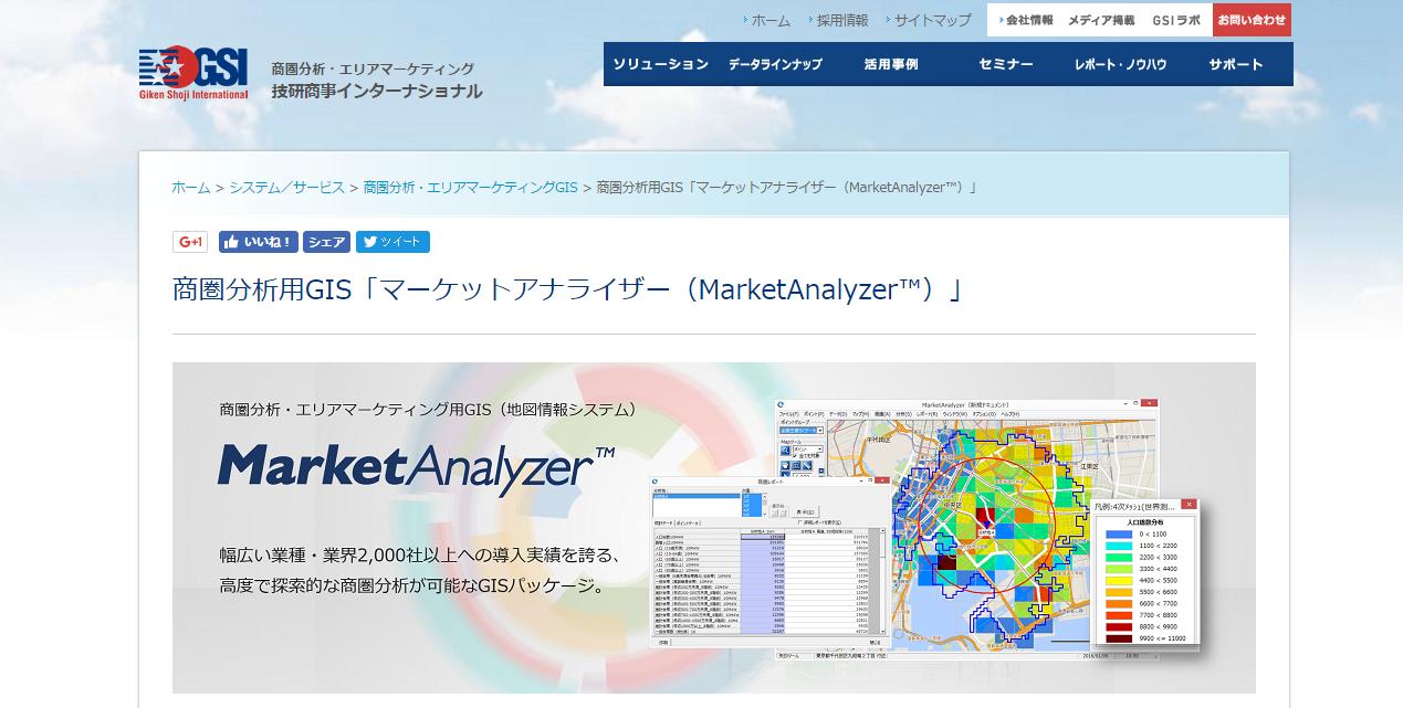 マーケットアナライザー(技研商事インターナショナル)