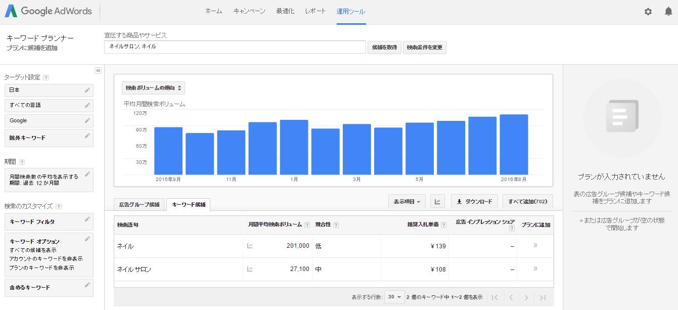 Google検索(「ネイルサロン」)