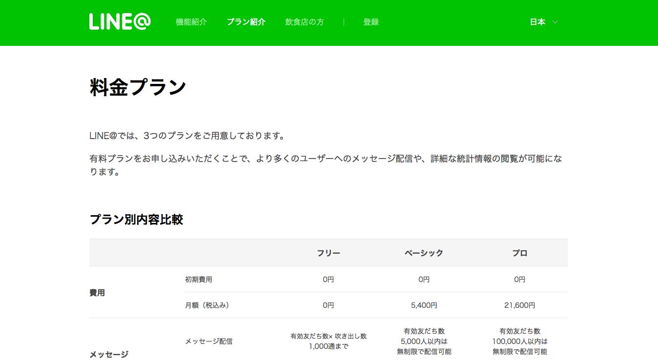 LINE@料金プラン