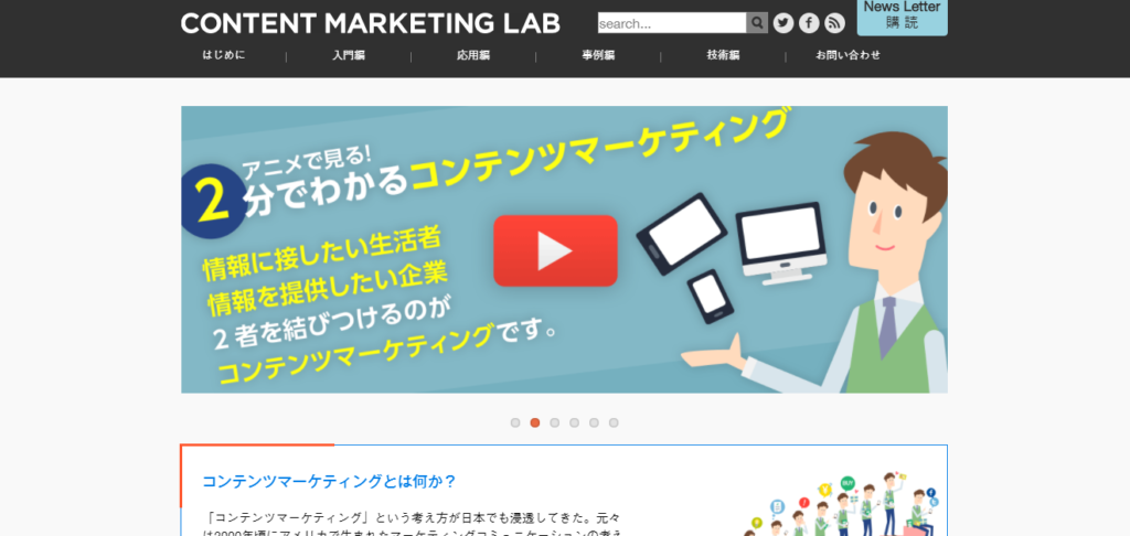 CONTENTS MARKETING LAB