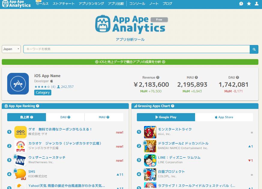 AppApeAnalytics