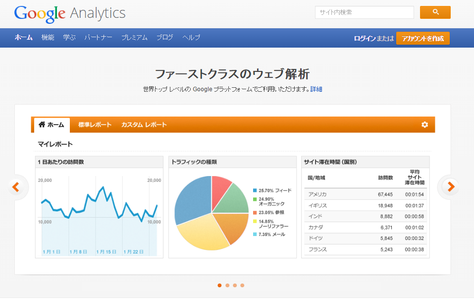 ウェブ分析